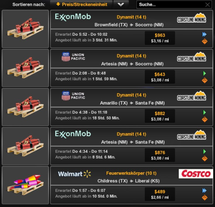 Hard Economy Mod v1.0 by Saxe (1.37.x) for ATS